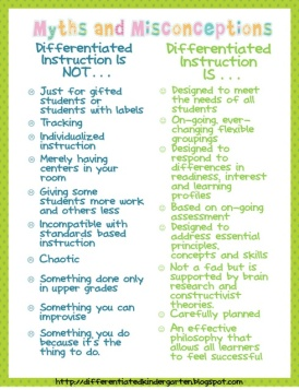 1076ce79ff12f534151b67b55fbe165d--differentiated-kindergarten-differentiated-instruction-ideas